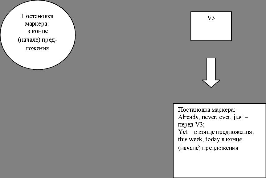 ГДЗ решебник по английскому языку 7 класс Кауфман - Part 6