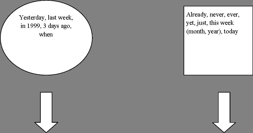 план монолога, схема