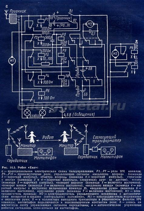 схема телеуправления: Р1.