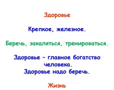 Схема Расти здоровым 3.JPG
