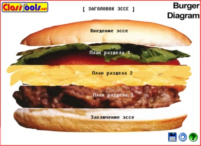 Burger-Diagram 2.jpg