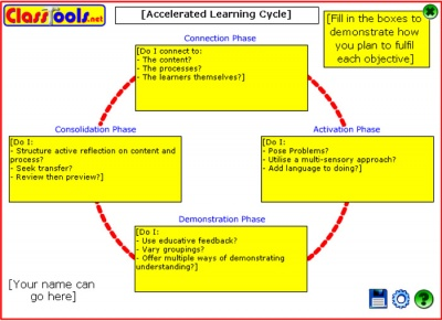 Learning-Cycle 1.jpg
